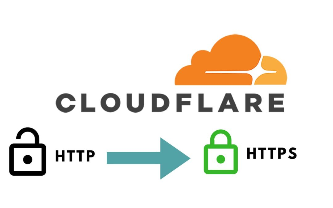 How to Setup Cloudflare Free Flexible SSL Certificate And CDN