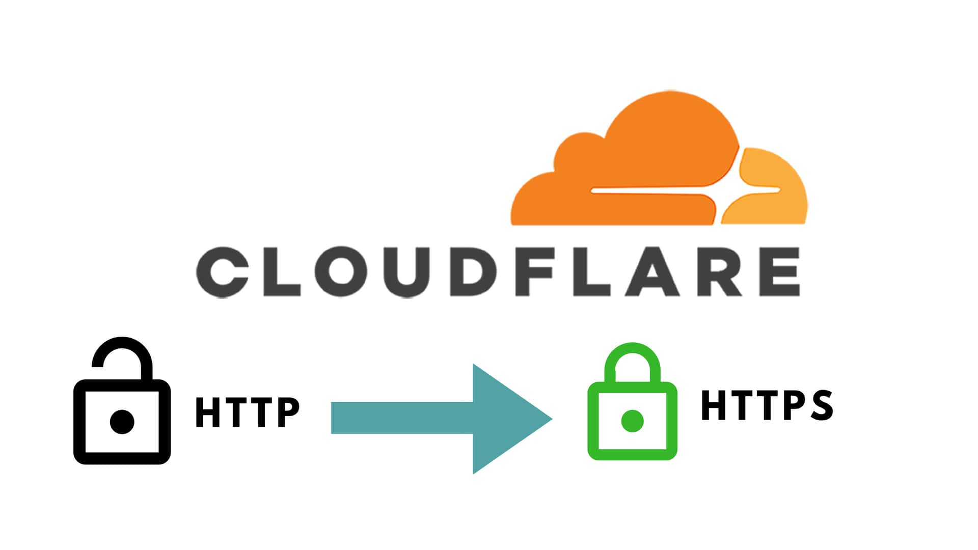 set up cloudfree free flexible ssl with CDN