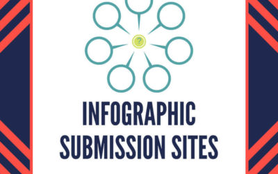 Free Infographic Submission Sites List 2020 With High PR