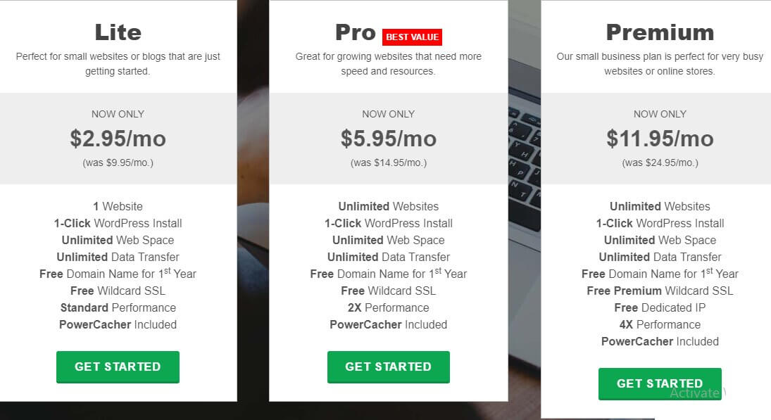 pros and cons of greengeeks hosting